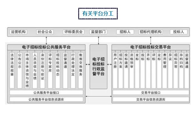 6步学会制作电子投标书第3张-中国招标采购平台_中标公告,工程项目信息【火标招标网】